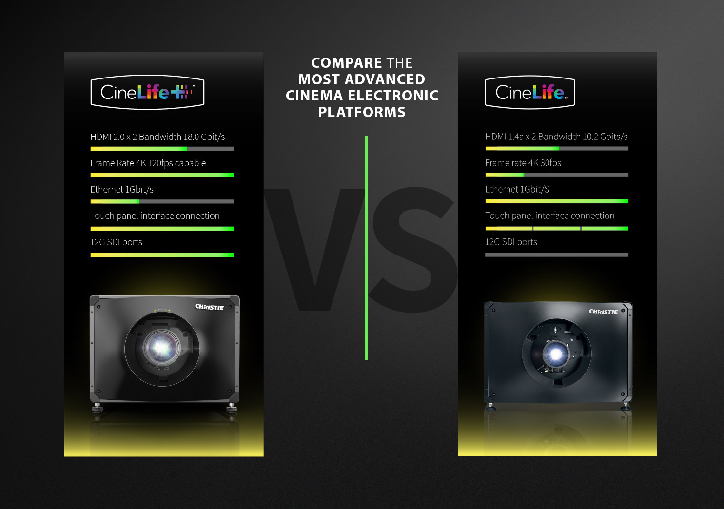 Compare the most advanced cinema electronics platforms